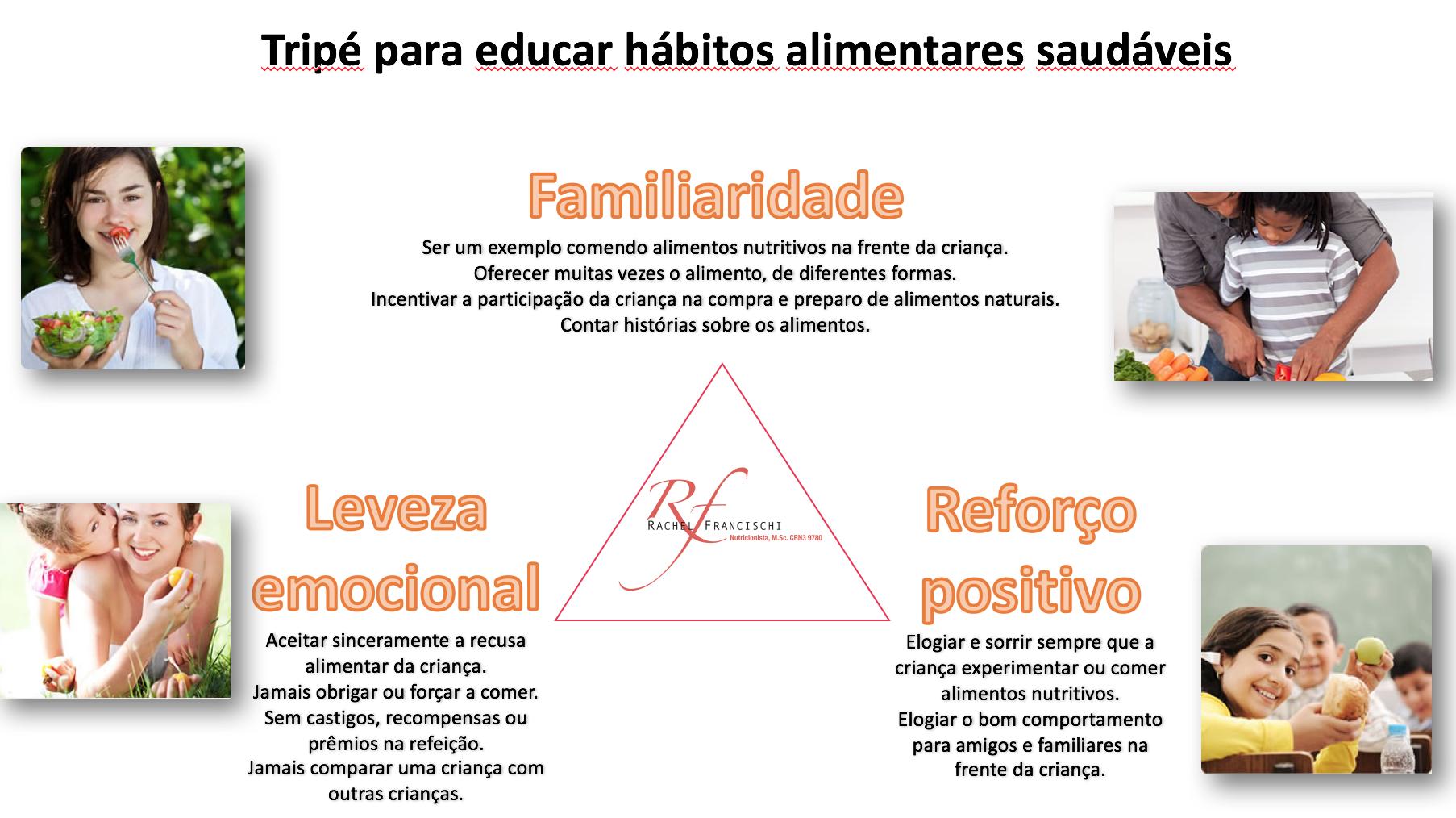 Tripé para promover a educação nutricional